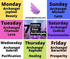 3 Most Powerful Archangels, their Story, Ranks & Loyalty List Of Archangels, Archangels Names, Michael Gabriel, Archangel Zadkiel, Healing Light, Angel Prayers, Color Meanings, Archangel Michael, Guardian Angels