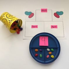 Use a divided plate to have students create addition and subtraction problems. Part part whole math strategy. Teaching Numbers, Teaching Math, Teaching Resources, Math Addition, Addition And Subtraction, Math Classroom, Kindergarten Math, Math Games, Math Activities