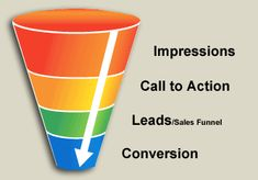 Virtual Assistants Hub: MARKETING FUNNELS – IT'S A MUST HAVE FOR YOUR MARK...