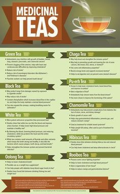 Health Benefits of Different Types of Teas --- Medicinal-Teas-Infographic