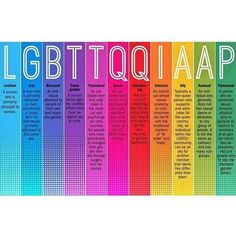 """""""Queer"""" means different things to different people, making it difficult to clearly define. It is not necessarily codified within the LGBTQ community — or within mainstream society for that matter — but it is evolving, as language does. Lgbt Quotes, Equality Quotes, Pansexual Pride, Gay Aesthetic, Little Bit, Lgbt Community, Gay Pride Tattoos, Gay Tattoo, Gay Pride"""