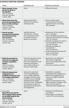 How To Design An Agenda For An Effective Meeting regarding School Team Meeting Agenda Template - Best Professional Templates Team Meeting Agenda, Meeting Agenda Template, Business Plan Template, Business Notes, Business Meeting, Business Planning, Business Ethics, Business Networking, Strategy Meeting