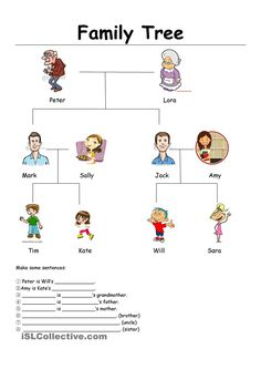 family tree | FREE ESL worksheets