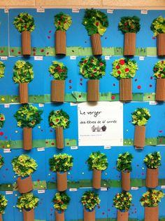 Pommiers Apple Art, Fruit Art, Autumn Theme, Earth Day, Art Plastique, Art Projects, Preschool, Creations, Classroom