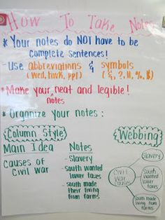How to take notes: advice for 4th graders that still applies! #college #textbooks