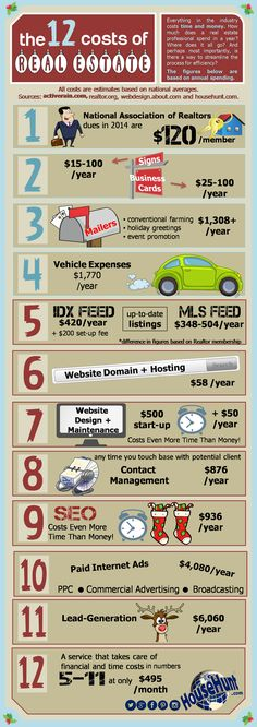 12 Real Estate Agent Expenses [Infographic] #realestateschool #howdoibecomearealestateagent