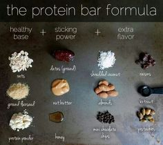 Protein Energy Bites formula for protein bars (or energy balls) energy balls Balls Bars Bites Energy Formula Protein Protein Bar Recipes, Protein Foods, Raw Food Recipes, Snack Recipes, Healthy Recipes, Homemade Protein Bars, Protein Chart, Homemade Ice, Food Tips