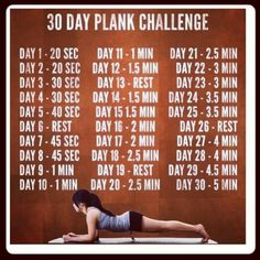 This actually seems doable...not that I think in a month I could do five minutes but i can already do almost a minute without feeling like i want to die #abs #workout #gym #tips #girls #women #healthy #fitness