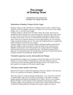 chokling tersar - Google Search
