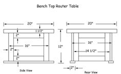 Free woodworking plans and projects instructions to build router tables Whether you re looking to build a bench top or free Routering
