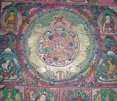 Antique Tibetan Mandala Thangka