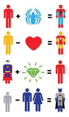 Superheros Math Equations  Find originals at http://mattcantdraw.deviantart.com/