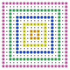dit plaatje is plat, 2D, of tweedimensionaal, want het heeft (maar) twee dimensies, lengte en breedte.