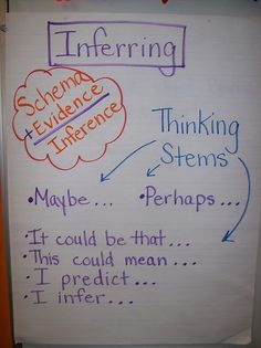 Inferring (Schema + Evidence = Inference) with Thinking Stems