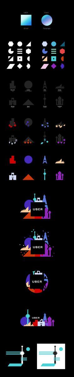 Uber Brand Evolution