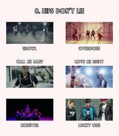 Anatomy of an EXO choreo