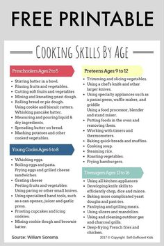 Teaching kids to cook not only leads to healthier eating but also teaches kids skills that could save them money as adults. Get started with this guide! Teach Kids to Cook By Age and Ability Cooking with Kids Kids Cooking Recipes, Cooking Classes For Kids, Cooking School, Baby Food Recipes, Kids Meals, Cooking Tips, Cooking Games, Kid Cooking, Cooking Bacon