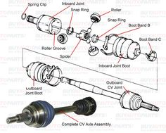 LIST OF FRONT END SUSPENSION PARTS 2001 FORD F150 XLT