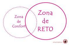 Estar o no estar dentro de la zona de confort...