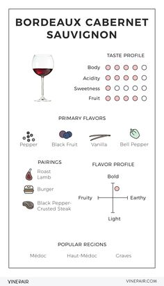 an illustrated guide to cabernet sauvignon from bordeaux