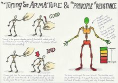There are many different ways to build an armature, where complexity is somewhat decided by how much is required of the puppet. Clay Animation, Animation Classes, Animation Stop Motion, Animation Tutorial, Animation Reference, Character Concept, Character Design, 3d Character, Stop Motion Armature