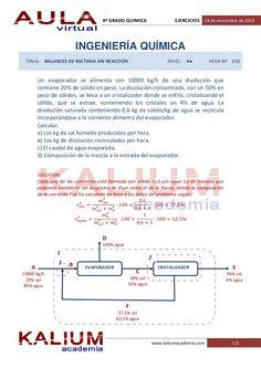 introducción a la by KALIUM academia via Slideshare Academia, Boarding Pass, Engineer, Exercises