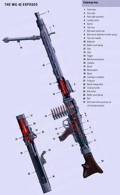 Weapons Guns, Guns And Ammo, Mg34, German Soldiers Ww2, Battle Rifle, Army Wallpaper, Fire Powers, Hunting Guns, Assault Rifle