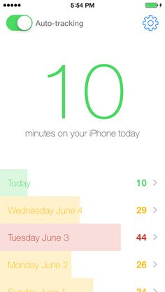 Track how much you use your iPhone each day.