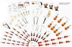 Image Detail for - ... OF AND LAYOUT OF THE INSTRUMENTS FOR A MODERN (SYMPHONY) ORCHESTRA