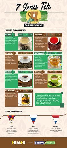 Kenali 7 jenis teh serta manfaatnya.