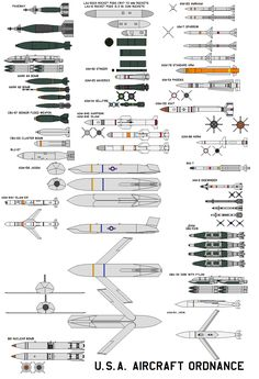 US Military aircraft ordnance