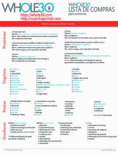 Criei essa lista colorida pra estimular   Fiz a lista baseado no cardápio que eu montei pra mim.  Algumas receitas testadas e aprovadas