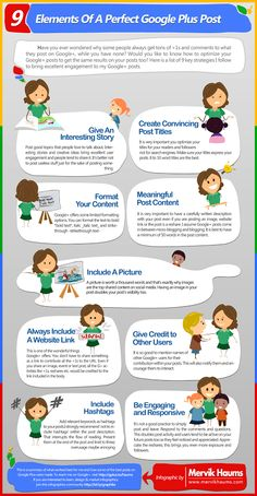 Great tips to make a perfect Google+ post!