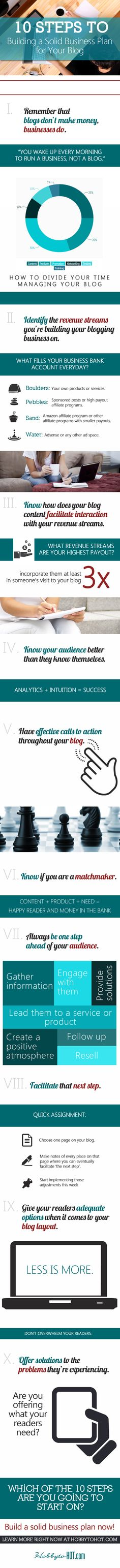 An easy to follow guide on building a plan for making your business blog successful.