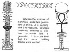 the amun priesthood - the power of electricity built the pyramids...it moved and chiseled the blocks in place
