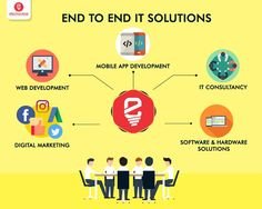 Looking for End to End IT Solutions? Come Let's Discuss.#InnovativeSolutions for #tech #startups & #entrepreneurs in #mobile #android #ios #app #apps #web #development #getintouch #mobileapps #website #It #services