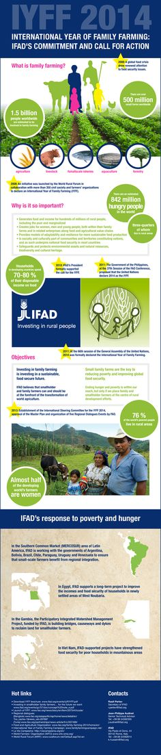 International Year of Family Farming: @IFAD's  commitment and call for action
