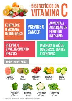 Conheça 5 benefícios da Vitamina C e onde encontrá-la!  Fique por dentro de mais dicas de saúde e alimentação saudável no nosso Instagram.   Acesse: https://www.instagram.com/emporioecco/