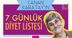 Türkiye'de etkisi kanıtlanmış ve başarılı olarak kabul edilen bu diyet listesi. Canan Karatay tarafından titizlikle hazırlanmıştır. K...