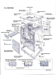 American Woodworker - Router table plans