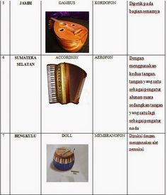LIST Of TRADITIONAL INSTRUMENTS Of MUSIC IN INDONESIA  Arts and Culture  Pinterest  Musicals