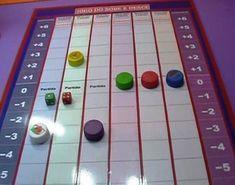 Veja um interessante jogo onde a criança durante a brincadeira, faz diversas operações de adição e subtração com os números inteiros. Em um...