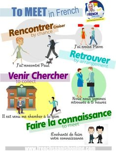 meet in French #frenchlanguagelearning #frenchlessons