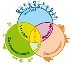 Diminuer sa consommation de carburant : un enjeu écologique, économique et sociétal