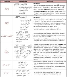 More Examples of Simplifying Radical Expressions