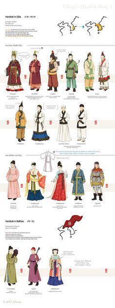 Hanbok Story 4 by Glimja on DeviantArt Korean Hanbok, Korean Dress, Korean Outfits, Korean Traditional Dress, Traditional Fashion, Traditional Dresses, Korean Art, Chinese Clothing, Asian Style