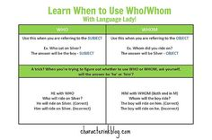 Learn When to Use Who/Whom With Language Lady! by Character Ink