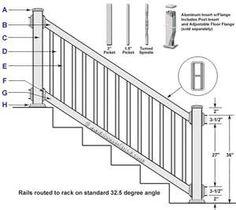 Handrail Dims
