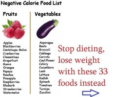 Weight loss foods -  This is super!! #weight #loss #foods