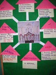 Οι Μικροί Επιστήμονες στο Νηπιαγωγείο...: Τι ξέρουν τα παιδιά για το National Days, School Organization, November, Blog, School Organisation